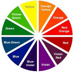 دایره رنگ در فتوشاپ